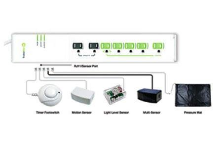 Home Energy Assessment - Advanced Powerstrips